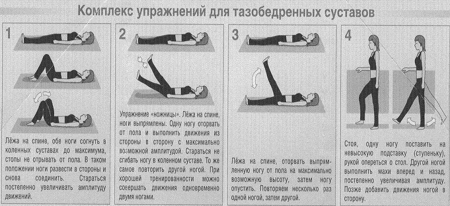 какие упражнения делать в бассейне чтобы похудеть